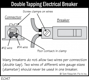 E047 - Double Tapping Electrical Breaker
