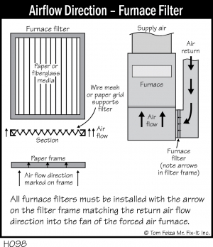 H098 - Airflow Direction, Furnace Filter