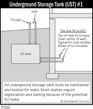 P139 - Underground Storage Tank (UST) 1