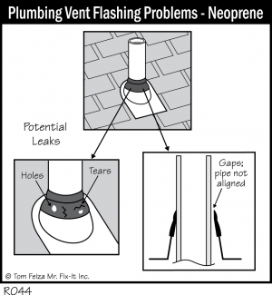 R044 - Plumbing Vent Flashing Problems - Neoprene