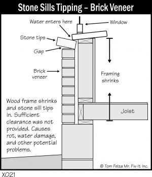 X021 - Stone Sill Tipping - Brick Veneer